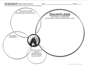 Divergent Novel Factions Reading Graphic Organizers by