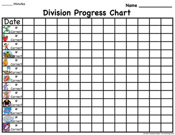 Division Basic Facts Progress Chart and Assessments by The