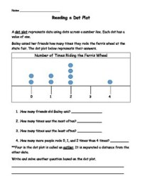 Dot Plot Worksheets by Always Love Learning | Teachers Pay ...