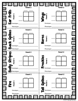 Genetics Activity: Dragon Genotypes and Phenotypes by The