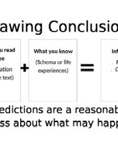 Drawing conclusions anchor chart also by reading and writing for success rh teacherspayteachers
