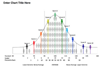 Bell Curve Graphs with Icons for Psychoeducation