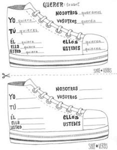 to ie stem changing spanish shoe verb chart boot worksheet querer no prep also rh teacherspayteachers