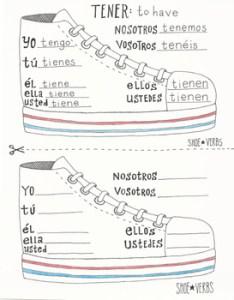 to ie stem changing spanish shoe verb chart boot worksheet tener no prep also rh teacherspayteachers