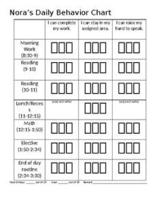 also editable daily behavior chart by leigh ann osmulski tpt rh teacherspayteachers