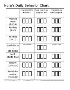 Editable daily behavior chart also teaching resources teachers pay rh teacherspayteachers