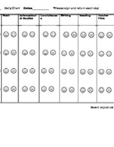 also editable daily behavior chart by making noyes in rd tpt rh teacherspayteachers