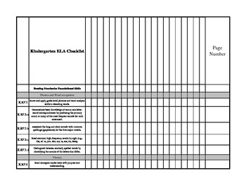 ELA Common Core Standards Checklist for Kindergarten by