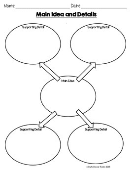 ELA Graphic Organizers, Main Idea, Compare Contrast, Story