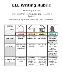 Learn These Opinion Writing Graphic Organizer 2nd Grade