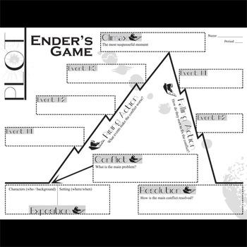 ENDER'S GAME Plot Chart Analyzer Diagram Arc (Card