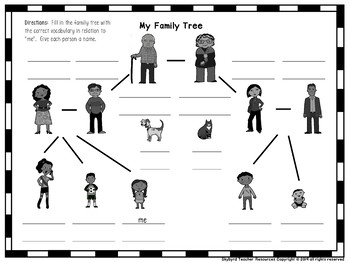 ESL Activities: Family Tree Diagram and Partner Interview