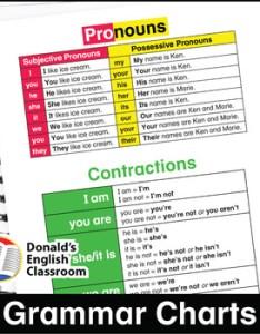 Esl grammar charts also by donald   english classroom tpt rh teacherspayteachers