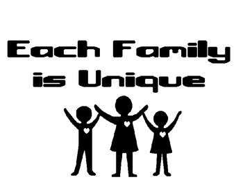 Each Family is Unique Powerpoint for FCS Interpersonal