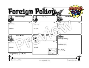 Early Foreign Policy PowerPoint and Infographic by History