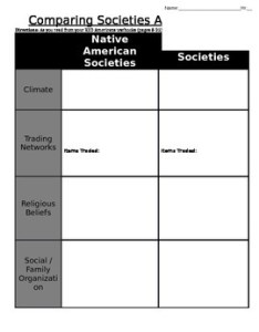also early societies comparison chart by taste of history tpt rh teacherspayteachers