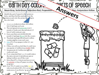 Earth Day Grammar NO PREP Coloring for Teens, End of Year