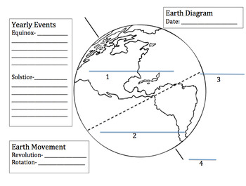 Earth's Seasons Graphic Organizer by Active and Engaging