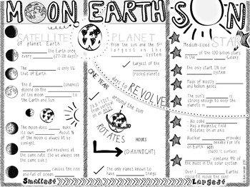 Earth Sun Moon Doodle Notes by Kate's Classroom Cafe