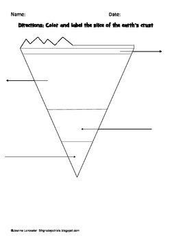 blank diagram of earth s layers wiring circuit breaker box crust mantle outer core inner by lancasters
