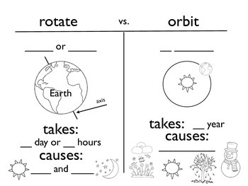 Earth's Rotation and Orbit Journal Entry by Dynamic Duo