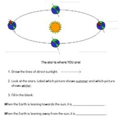 Earth Tilt And Seasons Diagram Software To Draw Er S Assessment By Miss K Makes It All Tpt