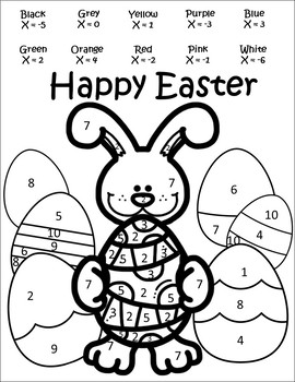 Easter Algebra High School Activity {Easter Algebra