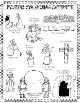 Easter Coloring Page Activity, Chronological Events