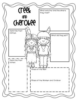 Creek and Cherokee Indians for Kids by The Creative Coach