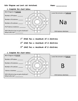 bohr diagram worksheet answer key micro usb wire easy to do and lewis dot structure by sciyeung