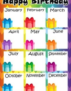 also editable birthday chart happy poster by my adorable class rh teacherspayteachers