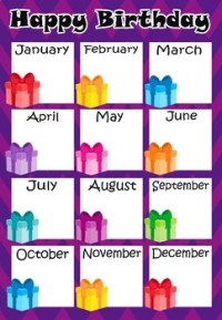 Editable Birthday Chart