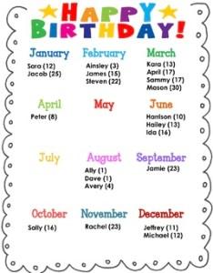 also editable birthday chart microsoft word document by lead the way rh teacherspayteachers