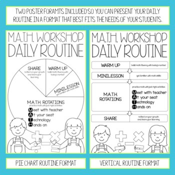 Editable Math Workshop Daily Routine Poster by Core