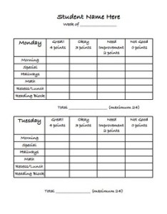 Editable weekly student behavior chart also by garrity   gang tpt rh teacherspayteachers