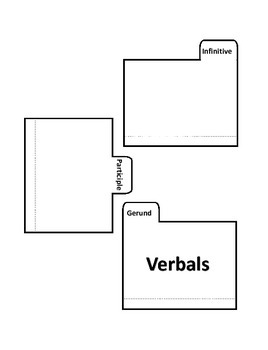 Eighth Grade Language Conventions Interactive Notebook