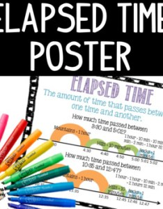 Elapsed time anchor chart poster also by sennsational learning tpt rh teacherspayteachers
