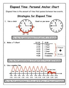 Elapsed time packet also anchor chart teaching resources teachers pay rh teacherspayteachers