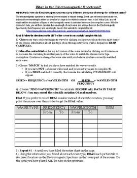 Electromagnetic Spectrum Worksheet For Middle School
