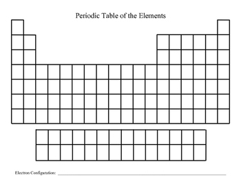 Electron Orbital Diagram and Blank Periodic Table by Chem