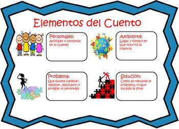 Elementos del Cuento Rasgos del Personaje Story Elements
