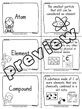 Elements, Compounds & Mixtures Concentration Game by