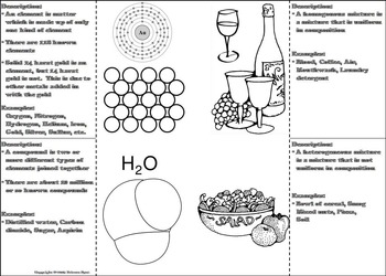 Elements Compounds and Mixtures Interactive Notebook