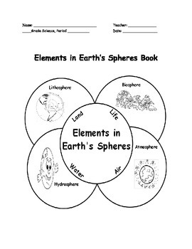 Earth Science Worksheet About Spheres. Earth. Best Free