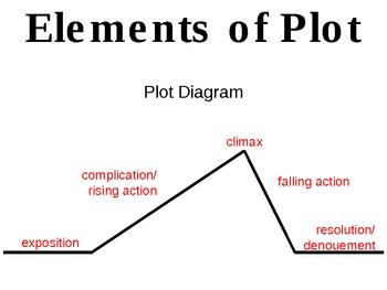 Elements of Plot Presentation & Plot Diagram... by