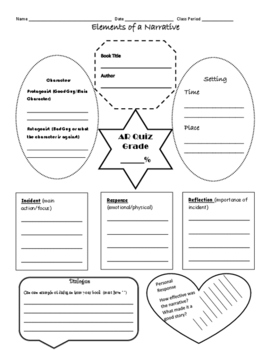 Elements of a Narrative Graphic Organizer by Mandy Morgan