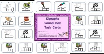 Elkonin Phonics Sound Box Task Cards Digraphs And Ending