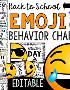 also emoji behavior chart editable back to school classroom decor tpt rh teacherspayteachers