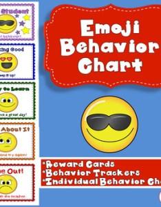 Emoji behavior clip chart by the thinking teacher   toolbox courtney marsh also rh teacherspayteachers
