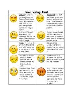 also emoji feelings chart by camping out with the counselor tpt rh teacherspayteachers